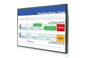SLD1568 15″ TFT LCD, 1600 nits